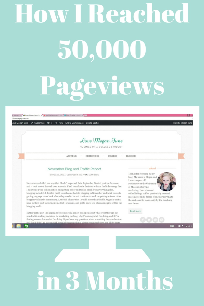 How I Reached 50,000 Pageviews